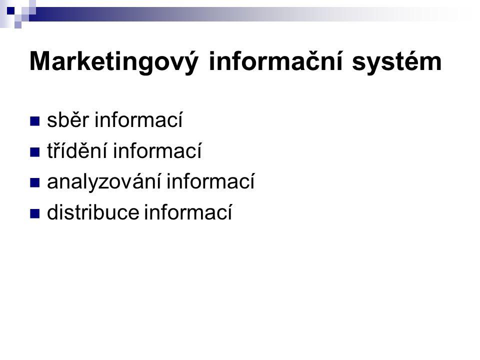 Marketingový informační systém sběr informací třídění informací analyzování informací distribuce informací
