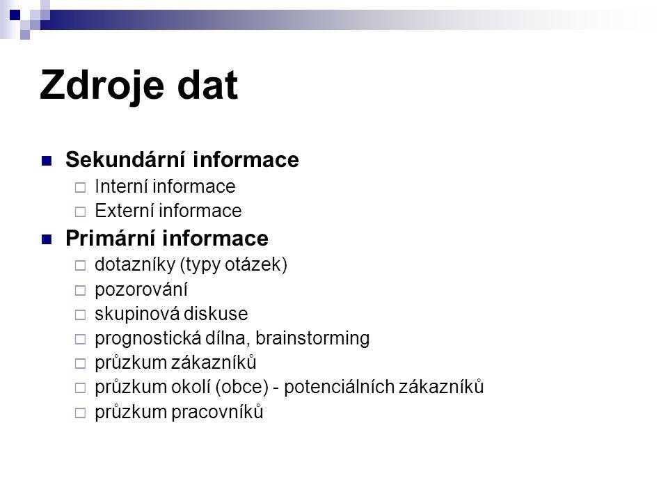 Zdroje dat Sekundární informace  Interní informace  Externí informace Primární informace  dotazníky (typy otázek)  pozorování  skupinová diskuse  prognostická dílna, brainstorming  průzkum zákazníků  průzkum okolí (obce) - potenciálních zákazníků  průzkum pracovníků