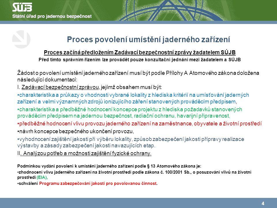 Proces povolení umístění jaderného zařízení Proces začíná předložením Zadávací bezpečnostní zprávy žadatelem SÚJB Před tímto správním řízením lze provádět pouze konzultační jednání mezi žadatelem a SÚJB Žádost o povolení umístění jaderného zařízení musí být podle Přílohy A Atomového zákona doložena následující dokumentací: I.