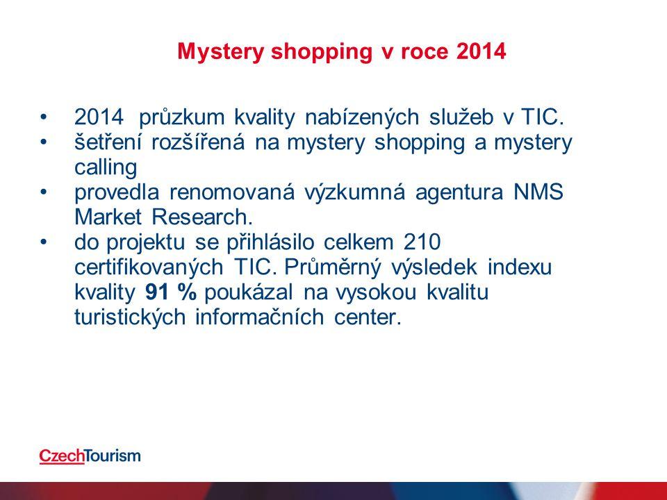 Systém monitoringu návštěvnosti TIC turistická informační centra certifikovaná agenturou CzechTourism sledují od 1.