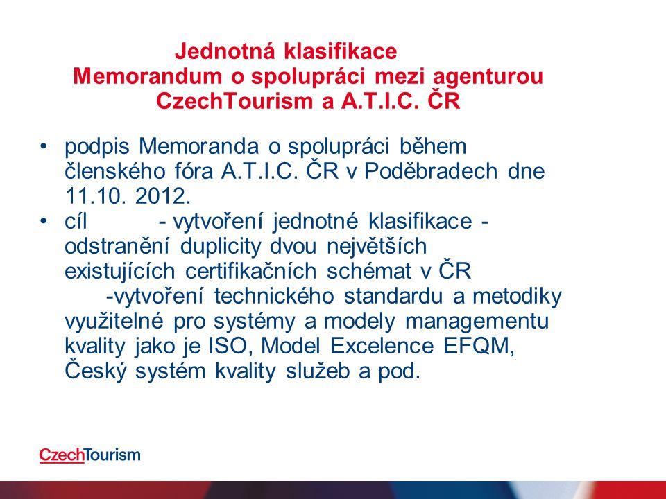 Jednotná klasifikace Memorandum o spolupráci mezi agenturou CzechTourism a A.T.I.C.