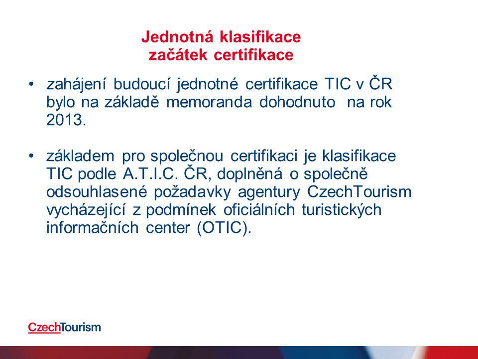 Jednotná klasifikace začátek certifikace zahájení budoucí jednotné certifikace TIC v ČR bylo na základě memoranda dohodnuto na rok 2013.