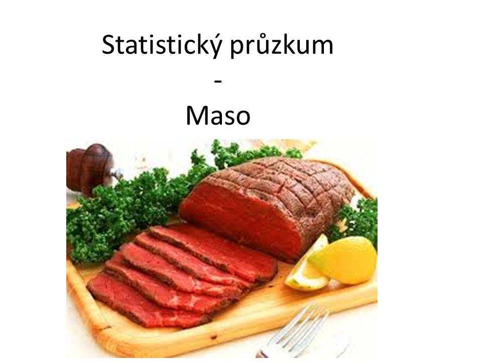 Statistický průzkum - Maso