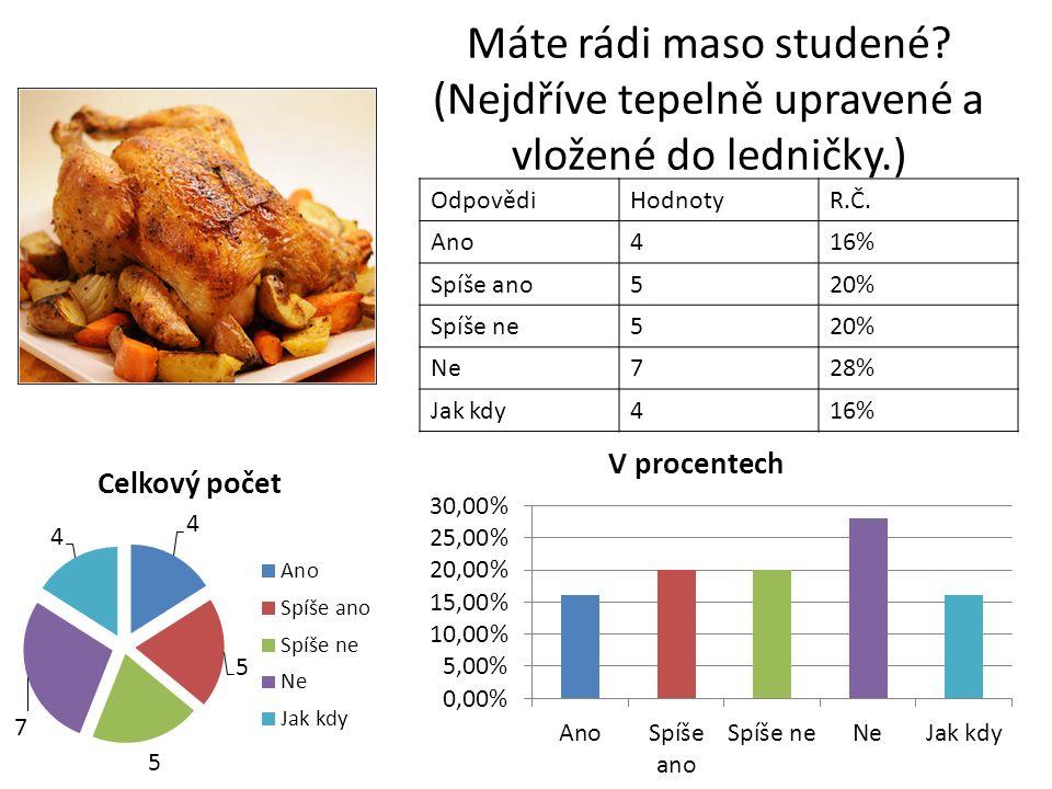 Máte rádi maso studené. (Nejdříve tepelně upravené a vložené do ledničky.) OdpovědiHodnotyR.Č.