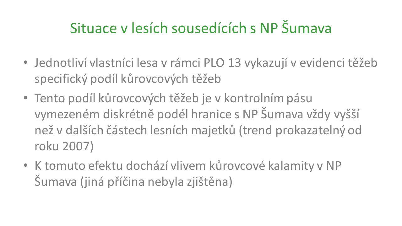 Situace v lesích sousedících s NP Šumava Jednotliví vlastníci lesa v rámci PLO 13 vykazují v evidenci těžeb specifický podíl kůrovcových těžeb Tento podíl kůrovcových těžeb je v kontrolním pásu vymezeném diskrétně podél hranice s NP Šumava vždy vyšší než v dalších částech lesních majetků (trend prokazatelný od roku 2007) K tomuto efektu dochází vlivem kůrovcové kalamity v NP Šumava (jiná příčina nebyla zjištěna)