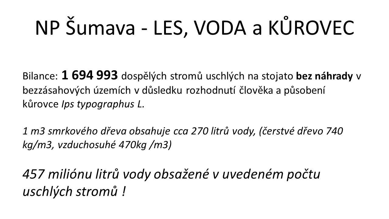 NP Šumava - LES, VODA a KŮROVEC Bilance: 1 694 993 dospělých stromů uschlých na stojato bez náhrady v bezzásahových územích v důsledku rozhodnutí člověka a působení kůrovce Ips typographus L.