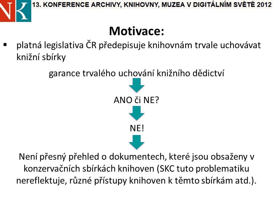 Motivace:  platná legislativa ČR předepisuje knihovnám trvale uchovávat knižní sbírky garance trvalého uchování knižního dědictví ANO či NE.