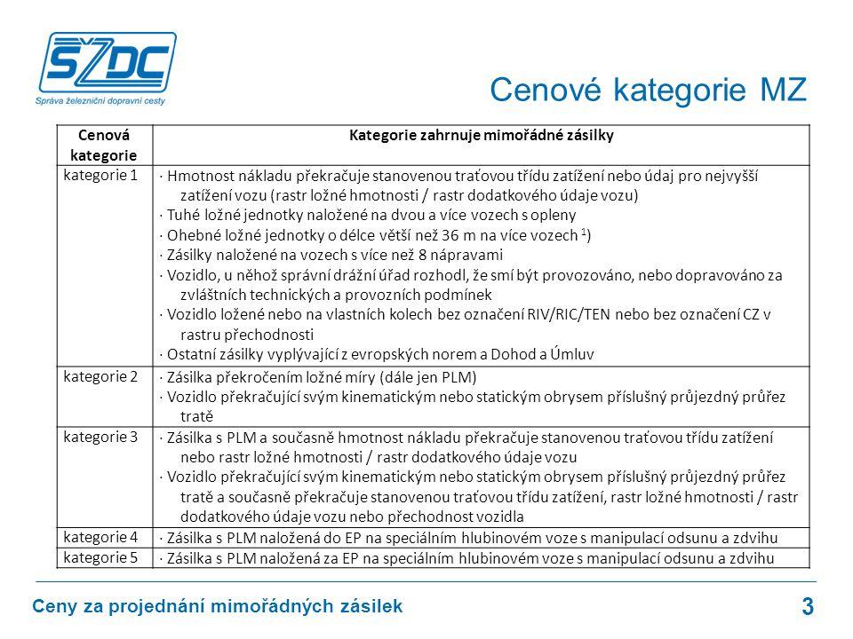 3 Ceny za projednání mimořádných zásilek Cenové kategorie MZ Cenová kategorie Kategorie zahrnuje mimořádné zásilky kategorie 1· Hmotnost nákladu překračuje stanovenou traťovou třídu zatížení nebo údaj pro nejvyšší zatížení vozu (rastr ložné hmotnosti / rastr dodatkového údaje vozu) · Tuhé ložné jednotky naložené na dvou a více vozech s opleny · Ohebné ložné jednotky o délce větší než 36 m na více vozech 1 ) · Zásilky naložené na vozech s více než 8 nápravami · Vozidlo, u něhož správní drážní úřad rozhodl, že smí být provozováno, nebo dopravováno za zvláštních technických a provozních podmínek · Vozidlo ložené nebo na vlastních kolech bez označení RIV/RIC/TEN nebo bez označení CZ v rastru přechodnosti · Ostatní zásilky vyplývající z evropských norem a Dohod a Úmluv kategorie 2· Zásilka překročením ložné míry (dále jen PLM) · Vozidlo překračující svým kinematickým nebo statickým obrysem příslušný průjezdný průřez tratě kategorie 3· Zásilka s PLM a současně hmotnost nákladu překračuje stanovenou traťovou třídu zatížení nebo rastr ložné hmotnosti / rastr dodatkového údaje vozu · Vozidlo překračující svým kinematickým nebo statickým obrysem příslušný průjezdný průřez tratě a současně překračuje stanovenou traťovou třídu zatížení, rastr ložné hmotnosti / rastr dodatkového údaje vozu nebo přechodnost vozidla kategorie 4· Zásilka s PLM naložená do EP na speciálním hlubinovém voze s manipulací odsunu a zdvihu kategorie 5· Zásilka s PLM naložená za EP na speciálním hlubinovém voze s manipulací odsunu a zdvihu