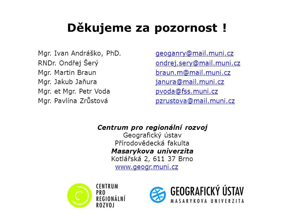 Děkujeme za pozornost . Mgr. Ivan Andráško, PhD.geoganry@mail.muni.czgeoganry@mail.muni.cz RNDr.