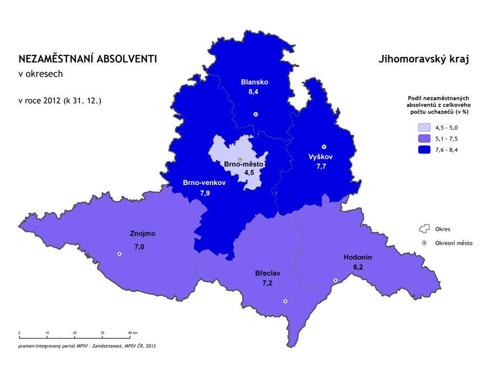 Vývoj zaměstnanosti mezi lety 2011 a 2012  Struktura zaměstnanosti v roce 2011 a 2012 podle odvětví v ekonomických subjektech účastnících se Průzkumu zaměstnanosti v Jihomoravském kraji k 31.