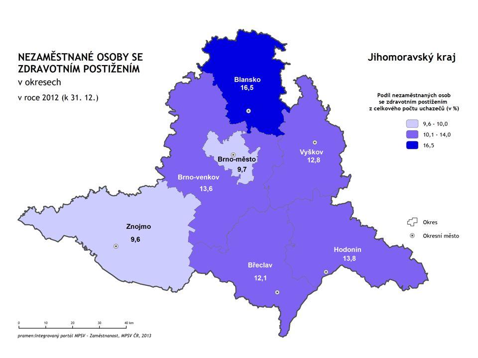 Výsledky dotazníkového šetření v rámci průzkumu zaměstnanosti v Jihomoravském kraji k 31. 12. 2012