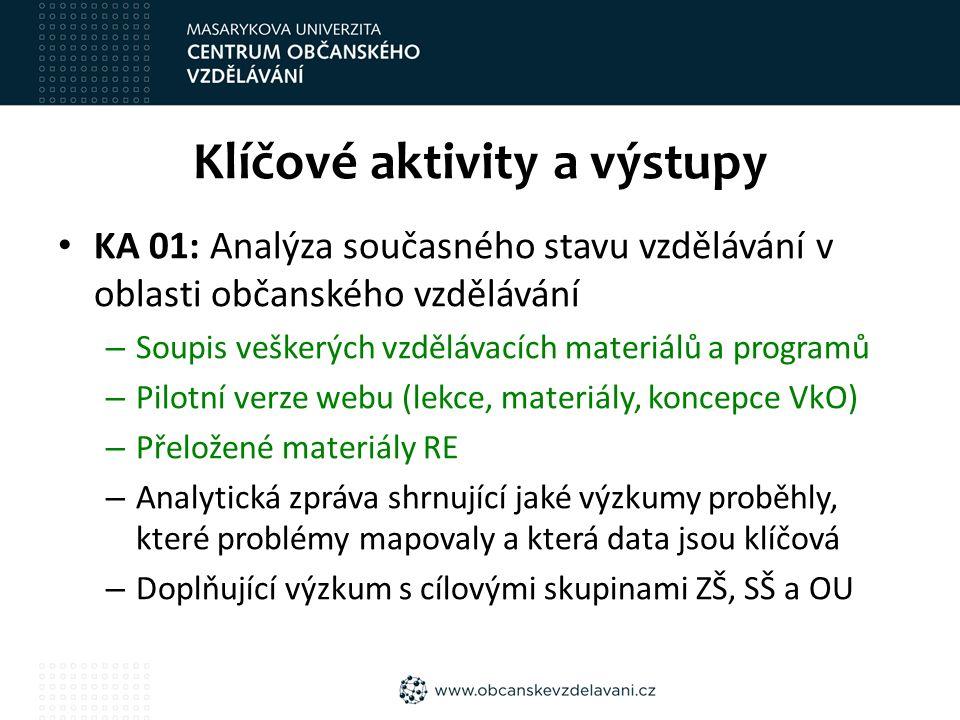 Klíčové aktivity a výstupy KA 01: Analýza současného stavu vzdělávání v oblasti občanského vzdělávání – Soupis veškerých vzdělávacích materiálů a programů – Pilotní verze webu (lekce, materiály, koncepce VkO) – Přeložené materiály RE – Analytická zpráva shrnující jaké výzkumy proběhly, které problémy mapovaly a která data jsou klíčová – Doplňující výzkum s cílovými skupinami ZŠ, SŠ a OU