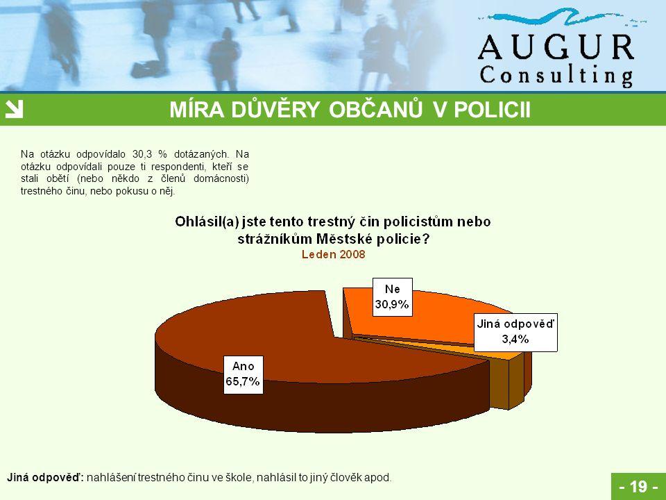 MÍRA DŮVĚRY OBČANŮ V POLICII - 19 - Na otázku odpovídalo 30,3 % dotázaných.