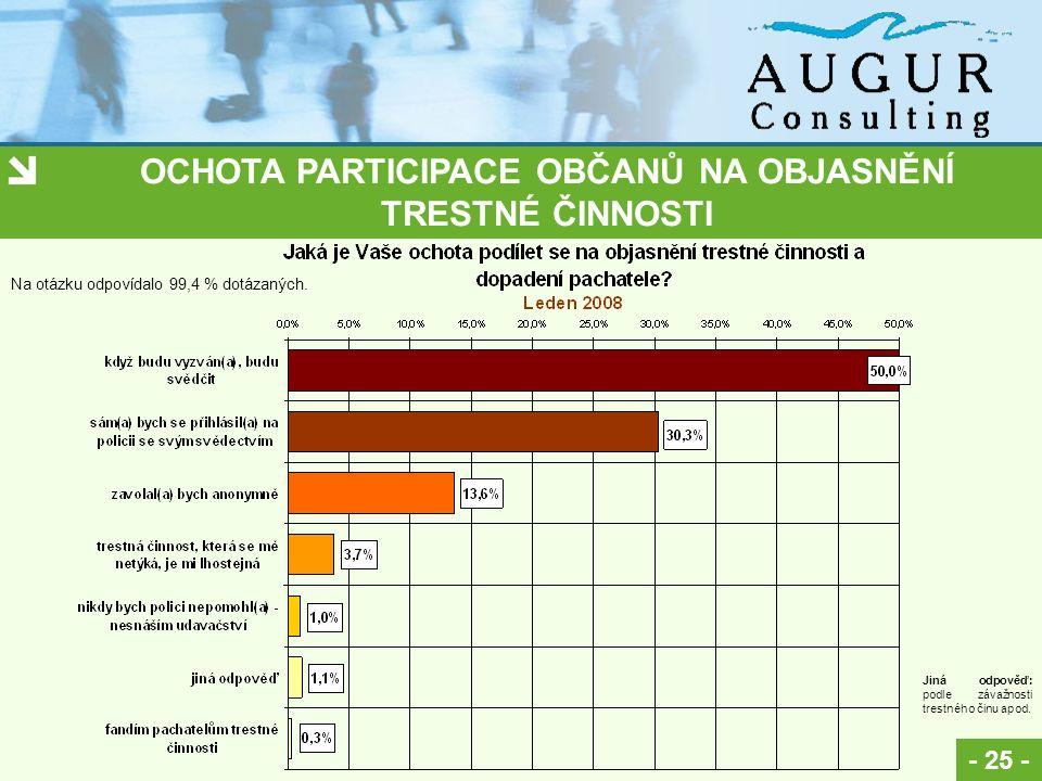 OCHOTA PARTICIPACE OBČANŮ NA OBJASNĚNÍ TRESTNÉ ČINNOSTI - 25 - Na otázku odpovídalo 99,4 % dotázaných.