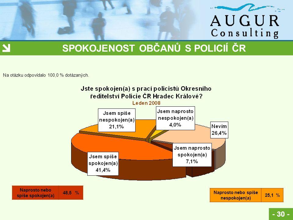 SPOKOJENOST OBČANŮ S POLICIÍ ČR - 30 - Na otázku odpovídalo 100,0 % dotázaných.