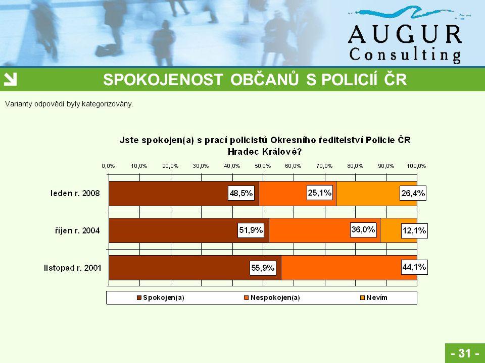 SPOKOJENOST OBČANŮ S POLICIÍ ČR - 31 - Varianty odpovědí byly kategorizovány.