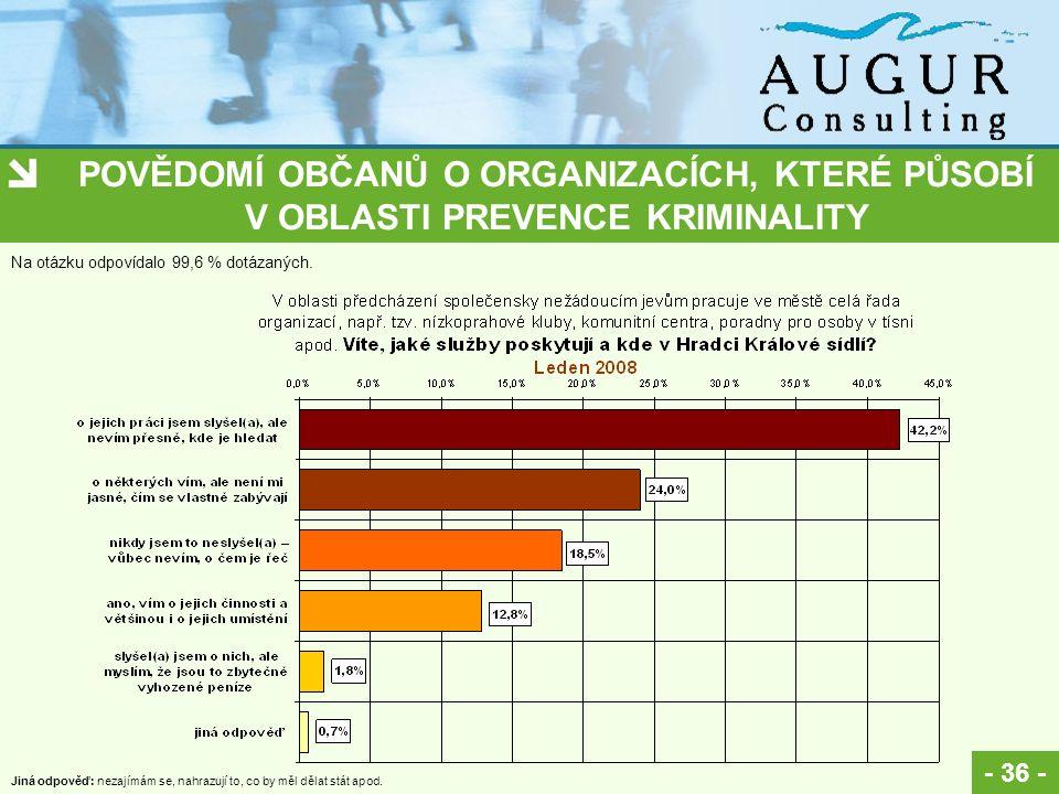 POVĚDOMÍ OBČANŮ O ORGANIZACÍCH, KTERÉ PŮSOBÍ V OBLASTI PREVENCE KRIMINALITY - 36 - Na otázku odpovídalo 99,6 % dotázaných.