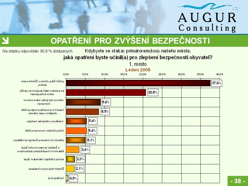 OPATŘENÍ PRO ZVÝŠENÍ BEZPEČNOSTI - 38 - Na otázku odpovídalo 90,8 % dotázaných.