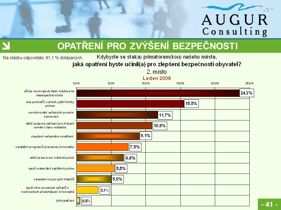 OPATŘENÍ PRO ZVÝŠENÍ BEZPEČNOSTI - 41 - Na otázku odpovídalo 91,1 % dotázaných.