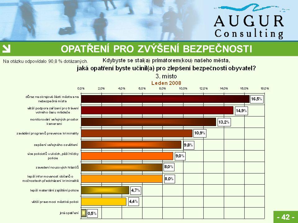 OPATŘENÍ PRO ZVÝŠENÍ BEZPEČNOSTI - 42 - Na otázku odpovídalo 90,8 % dotázaných.