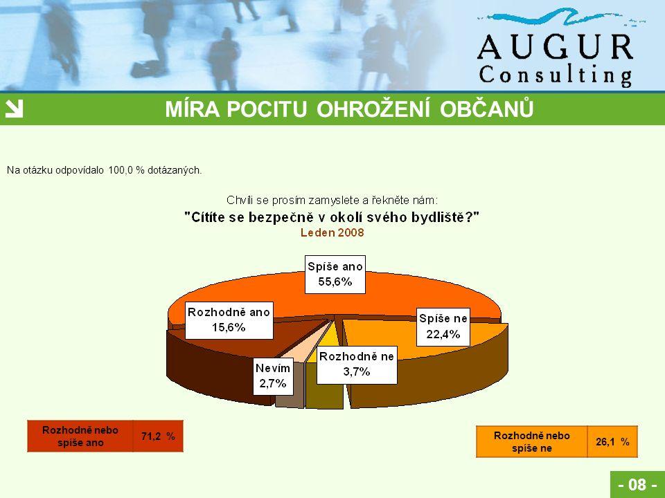 MÍRA POCITU OHROŽENÍ OBČANŮ - 08 - Na otázku odpovídalo 100,0 % dotázaných.