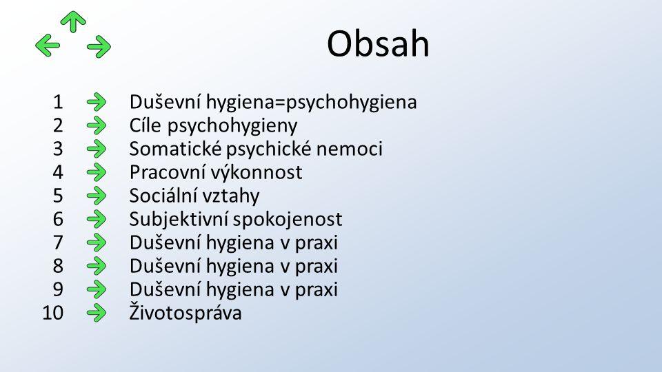 Obsah Duševní hygiena=psychohygiena1 Cíle psychohygieny2 Somatické psychické nemoci3 Pracovní výkonnost4 Sociální vztahy5 Subjektivní spokojenost6 Duševní hygiena v praxi7 8 9 Životospráva10