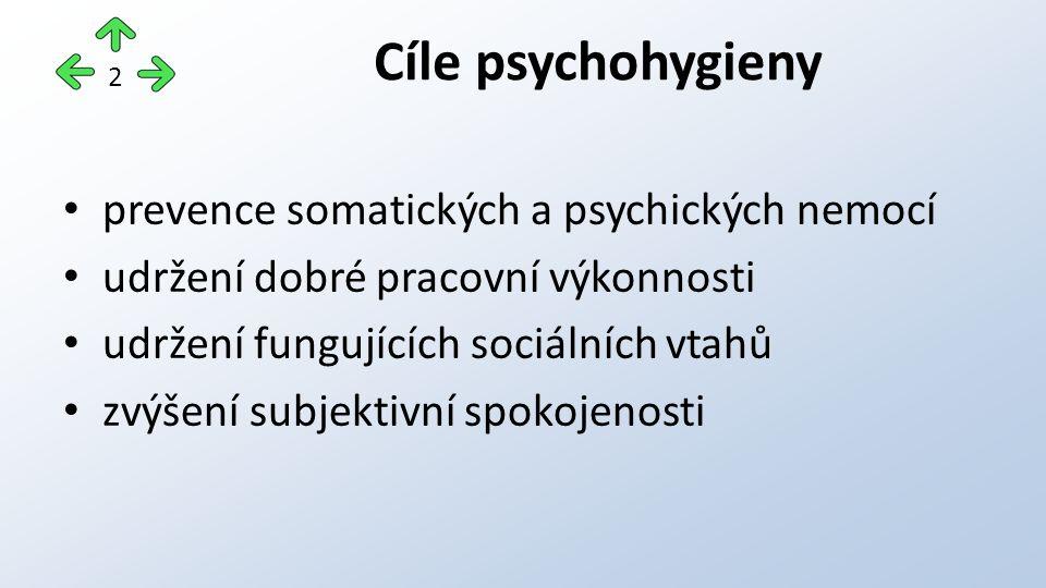 prevence somatických a psychických nemocí udržení dobré pracovní výkonnosti udržení fungujících sociálních vtahů zvýšení subjektivní spokojenosti Cíle psychohygieny 2
