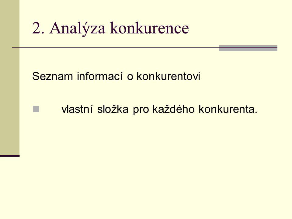 2. Analýza konkurence Seznam informací o konkurentovi vlastní složka pro každého konkurenta.