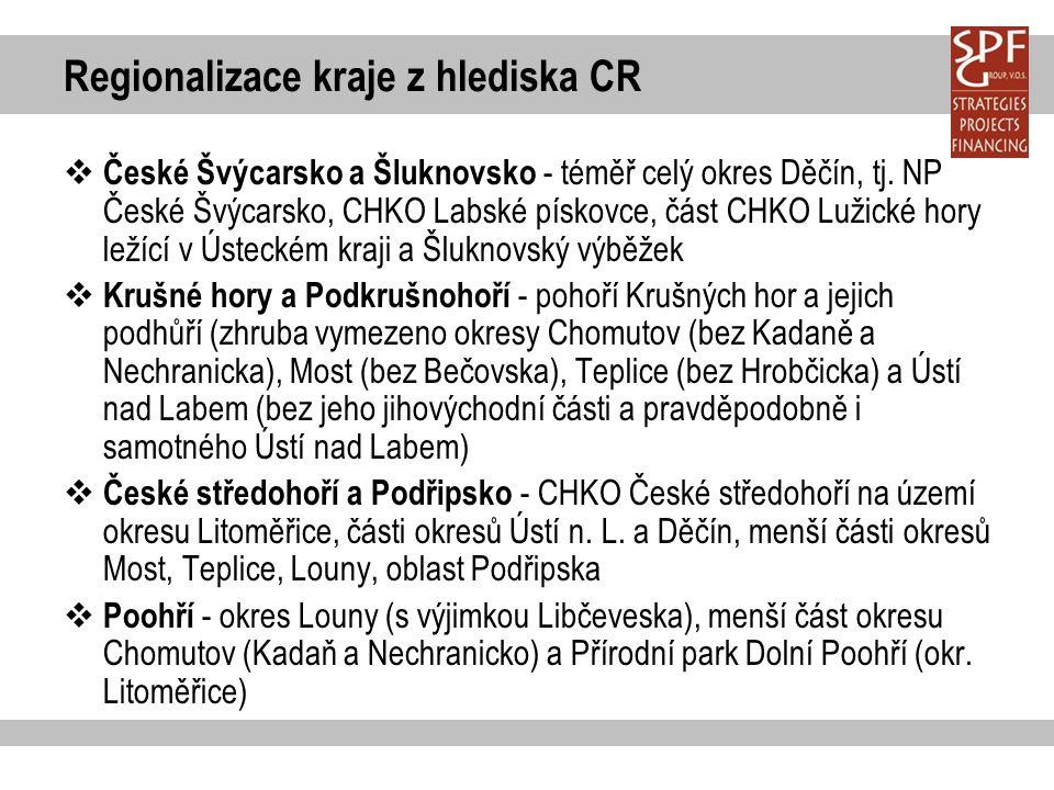 Regionalizace kraje z hlediska CR  České Švýcarsko a Šluknovsko - téměř celý okres Děčín, tj.