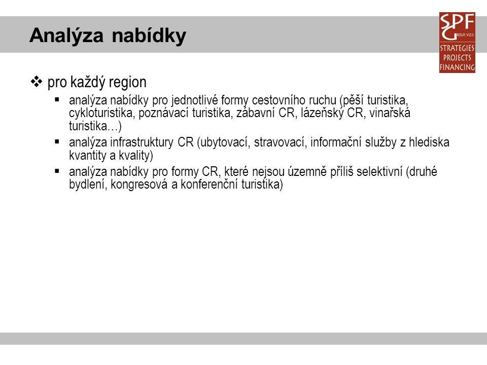 Analýza nabídky  pro každý region  analýza nabídky pro jednotlivé formy cestovního ruchu (pěší turistika, cykloturistika, poznávací turistika, zábavní CR, lázeňský CR, vinařská turistika…)  analýza infrastruktury CR (ubytovací, stravovací, informační služby z hlediska kvantity a kvality)  analýza nabídky pro formy CR, které nejsou územně příliš selektivní (druhé bydlení, kongresová a konferenční turistika)  Největší turistickou atraktivitu kraje představuje České Švýcarsko a Šluknovsko, jehož význam přesahuje v případě vlastního Českého Švýcarska nejen hranice kraje, ale i ČR.