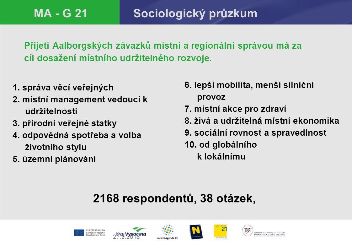 MA - G 21 Sociologický průzkum Přijetí Aalborgských závazků místní a regionální správou má za cíl dosažení místního udržitelného rozvoje. 1. správa vě