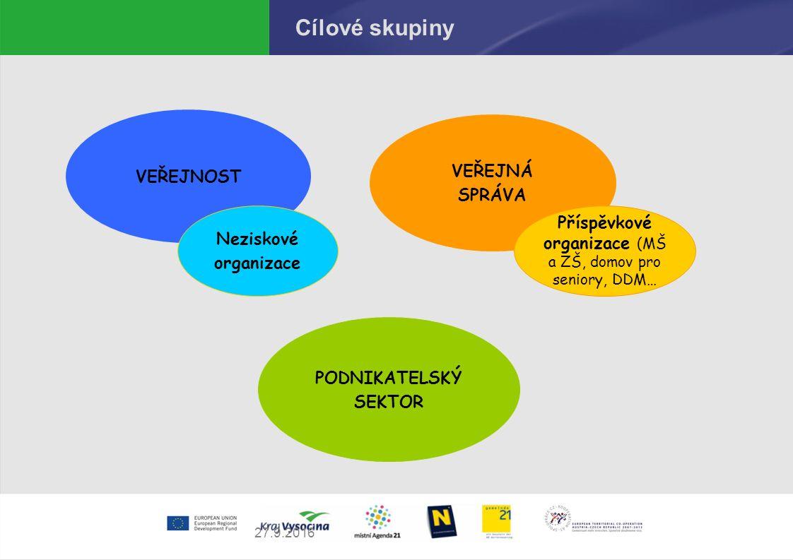 27.9.2016 Veletrh produktů Kraje Vysočina - květen 2010