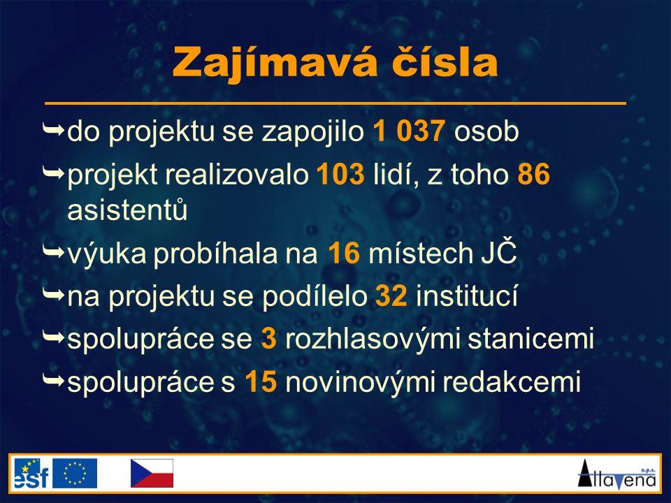 Zajímavá čísla  do projektu se zapojilo 1 037 osob  projekt realizovalo 103 lidí, z toho 86 asistentů  výuka probíhala na 16 místech JČ  na projektu se podílelo 32 institucí  spolupráce se 3 rozhlasovými stanicemi  spolupráce s 15 novinovými redakcemi
