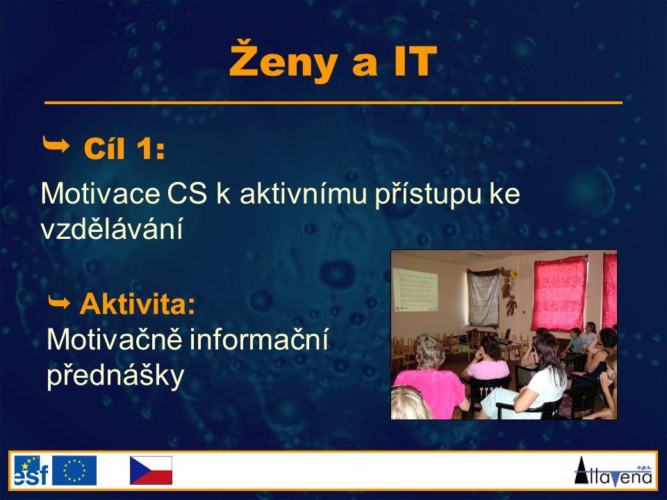 Ženy a IT  Cíl 1: Motivace CS k aktivnímu přístupu ke vzdělávání  Aktivita: Motivačně informační přednášky
