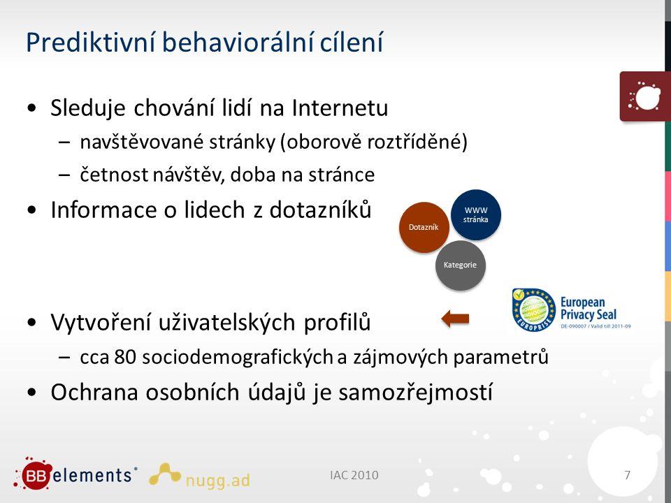 IAC 20107 Prediktivní behaviorální cílení Sleduje chování lidí na Internetu –navštěvované stránky (oborově roztříděné) –četnost návštěv, doba na stránce Informace o lidech z dotazníků Vytvoření uživatelských profilů –cca 80 sociodemografických a zájmových parametrů Ochrana osobních údajů je samozřejmostí