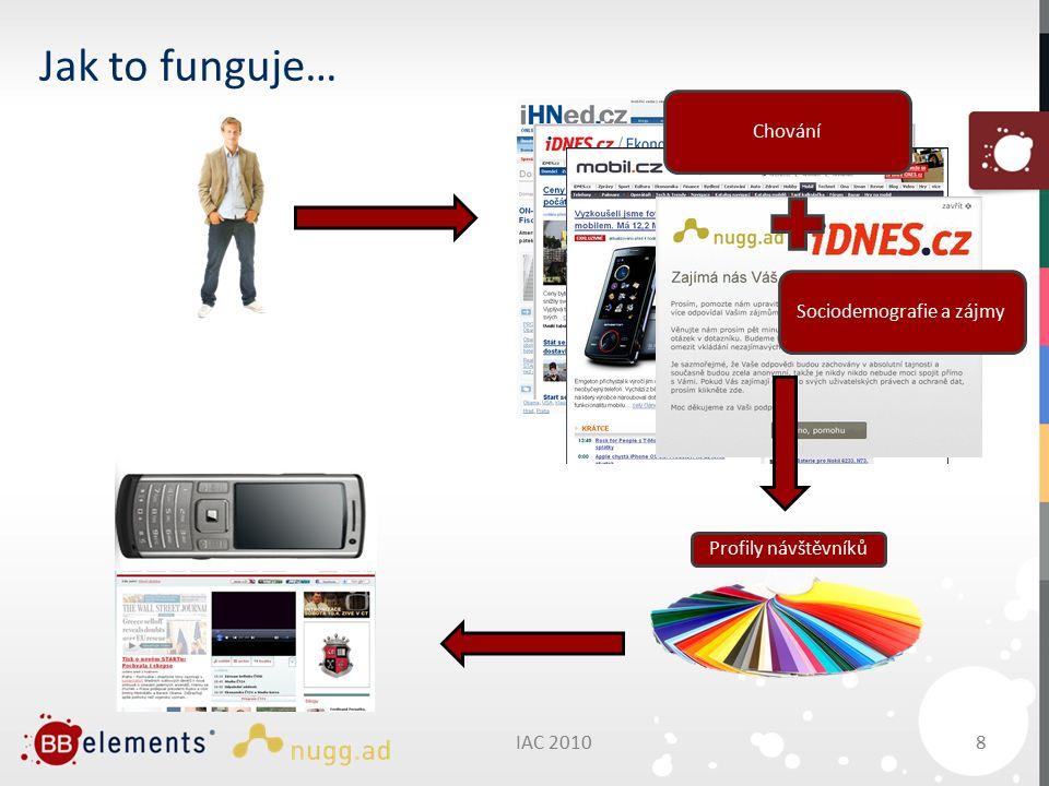 Zdroje informací IAC 201029 PBT zdroj peněz – pohled top managementu http://www.predictive-behavioral-targeting.com/2009/05/the-impact-of-predictive-targeting-from-top- management-perspective/http://www.predictive-behavioral-targeting.com/2009/05/the-impact-of-predictive-targeting-from-top- management-perspective/ Průzkum používaných marketingových strategií http://www.slideshare.net/victori98pt/marketing-media-ecosystem-2010-survey Názorná ukázka jak PBT funguje http://www.nugg.ad/en/products/flash.html Behaviorální cílení zdvojnásobuje efektivitu reklamy http://www.spir.cz/index.php?option=com_content&task=view&id=204&Itemid=1 Behaviorální cílení zvyšuje konverze http://www.forbes.com/2010/03/24/behavioral-targeted-ads-advertising-ftc-privacy-cmo-network- ads.htmlhttp://www.forbes.com/2010/03/24/behavioral-targeted-ads-advertising-ftc-privacy-cmo-network- ads.html Kdo kliká na internetu a proč je PPC špatný pro inzerenty http://paidcontent.org/article/419-publishers-are-killing-web-advertisings-potential-with-misguided- pricin/http://paidcontent.org/article/419-publishers-are-killing-web-advertisings-potential-with-misguided- pricin/ Reklama na zobrazení a její skutečný přínos http://www.mediaweek.com/mw/content_display/news/digital- downloads/broadband/e3i449839ed4a8362b6f3ac6a4240ab3fd0http://www.mediaweek.com/mw/content_display/news/digital- downloads/broadband/e3i449839ed4a8362b6f3ac6a4240ab3fd0