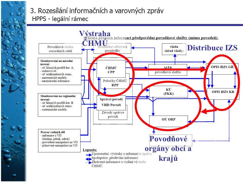 3. Rozesílání informačních a varovných zpráv HPPS - legální rámec Výstraha ČHMÚ Distribuce IZS Povodňové orgány obcí a krajů