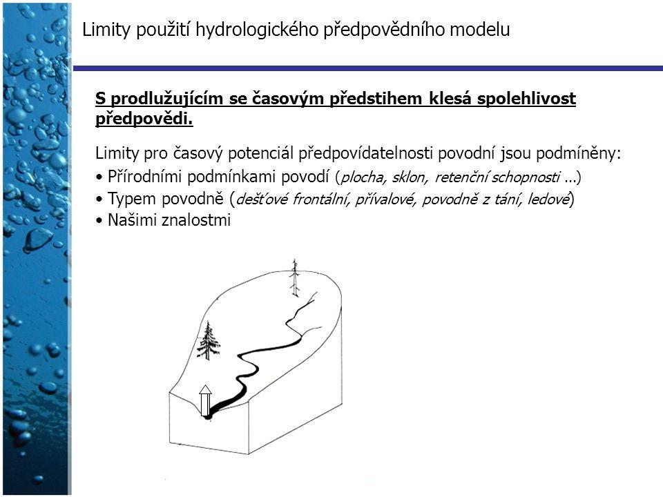 Limity pro časový potenciál předpovídatelnosti povodní jsou podmíněny: Limity použití hydrologického předpovědního modelu S prodlužujícím se časovým p