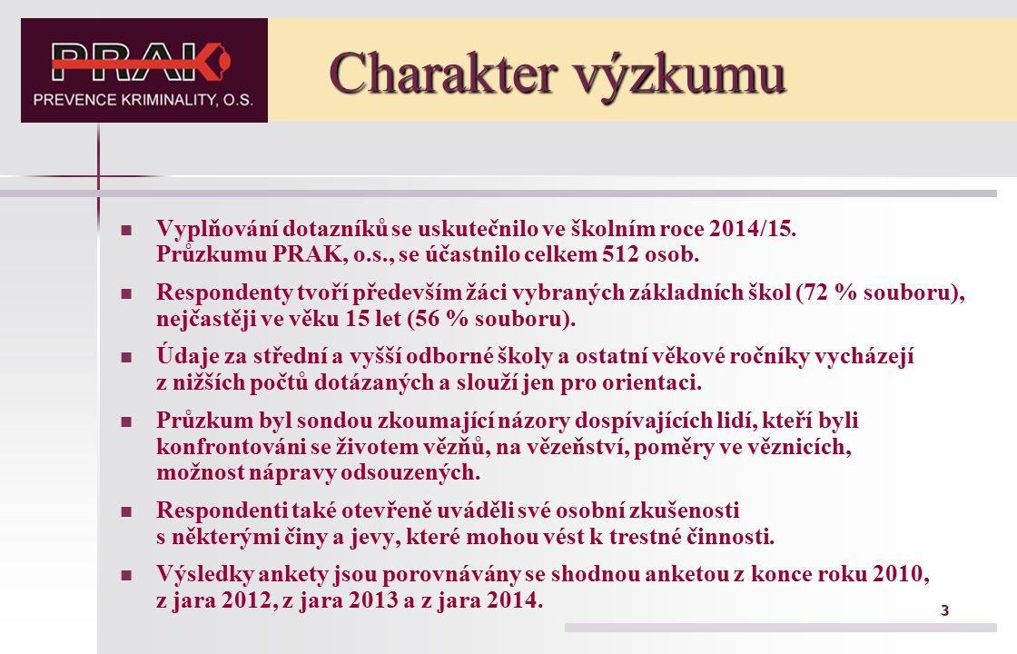 3 Charakter výzkumu Vyplňování dotazníků se uskutečnilo ve školním roce 2014/15.