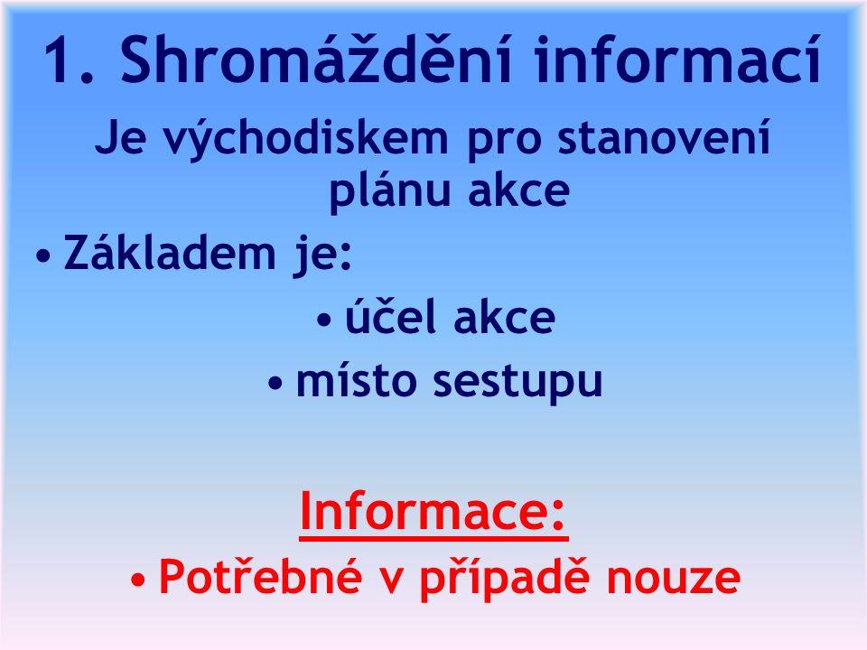1. Shromáždění informací Je východiskem pro stanovení plánu akce Základem je: účel akce místo sestupu Informace: Potřebné v případě nouze