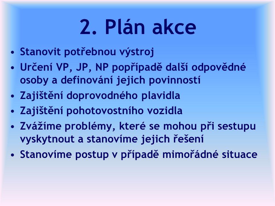 2. Plán akce Stanovit potřebnou výstroj Určení VP, JP, NP popřípadě další odpovědné osoby a definování jejich povinností Zajištění doprovodného plavid