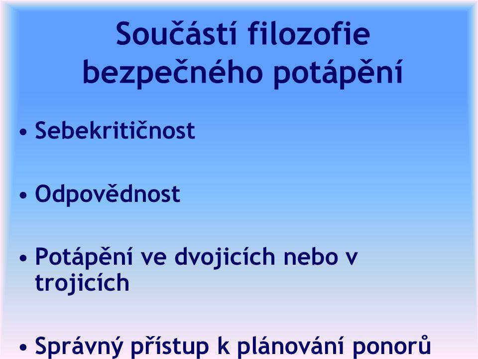 PLÁNOVÁNÍ PONORŮ