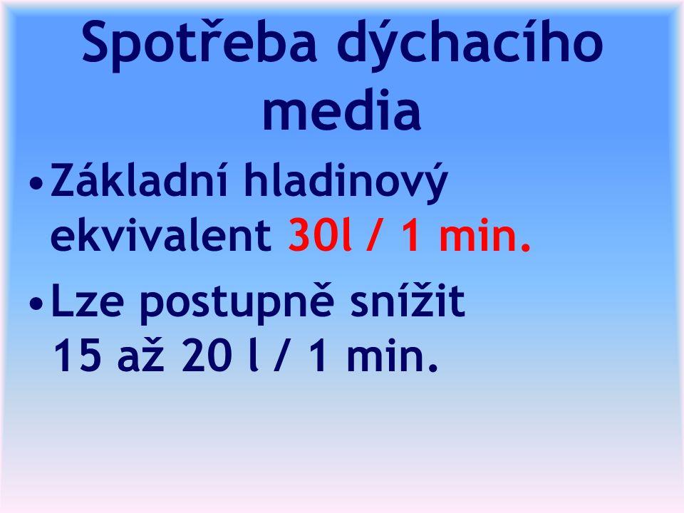 Spotřeba dýchacího media Základní hladinový ekvivalent 30l / 1 min.