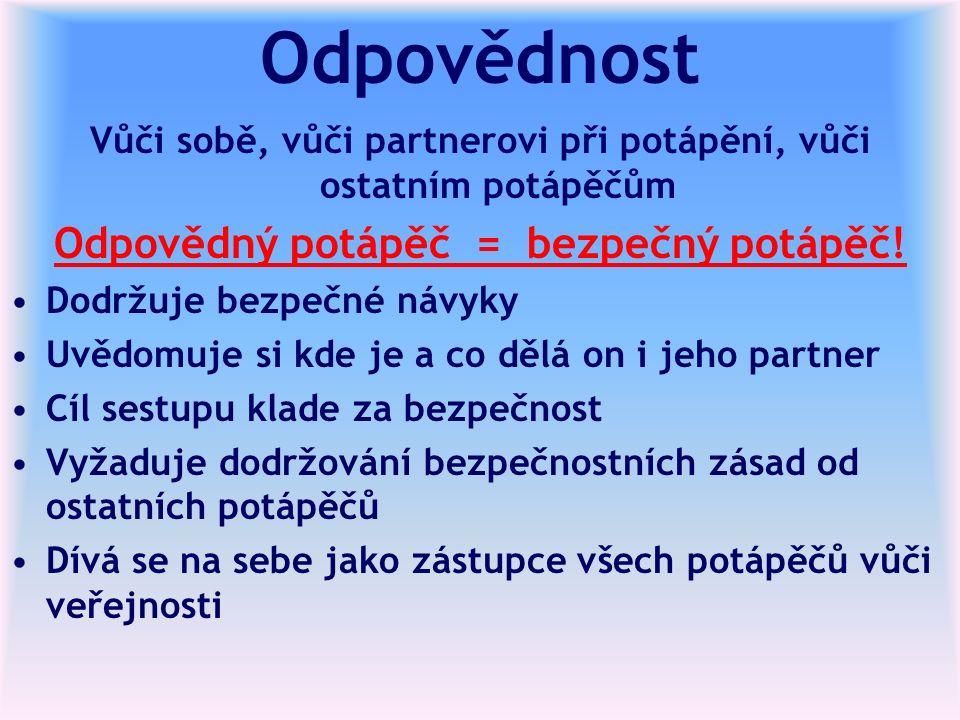 Profil ponoru Špatný profil ponoru.
