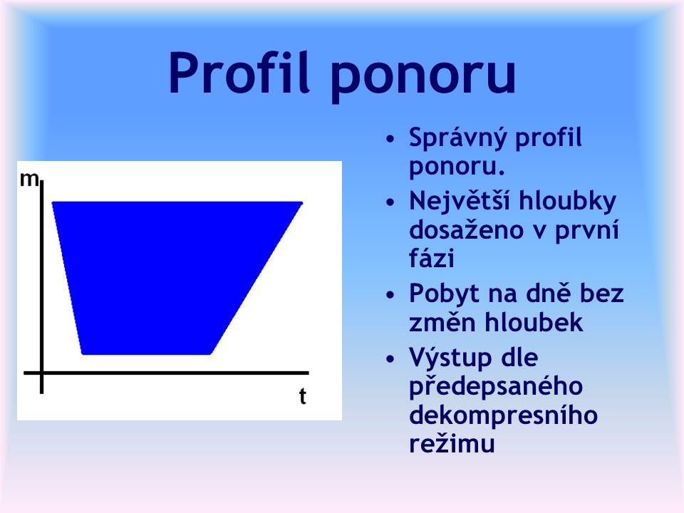 Profil ponoru Správný profil ponoru. Největší hloubky dosaženo v první fázi Pobyt na dně bez změn hloubek Výstup dle předepsaného dekompresního režimu