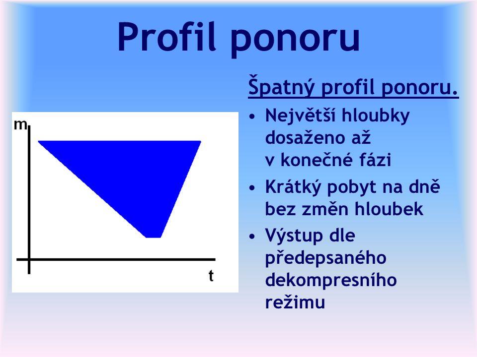 Profil ponoru Špatný profil ponoru. Největší hloubky dosaženo až v konečné fázi Krátký pobyt na dně bez změn hloubek Výstup dle předepsaného dekompres