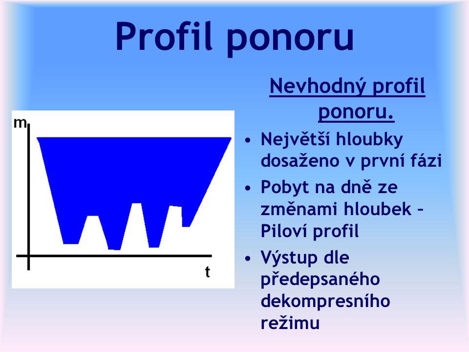 Profil ponoru Nevhodný profil ponoru. Největší hloubky dosaženo v první fázi Pobyt na dně ze změnami hloubek – Piloví profil Výstup dle předepsaného d