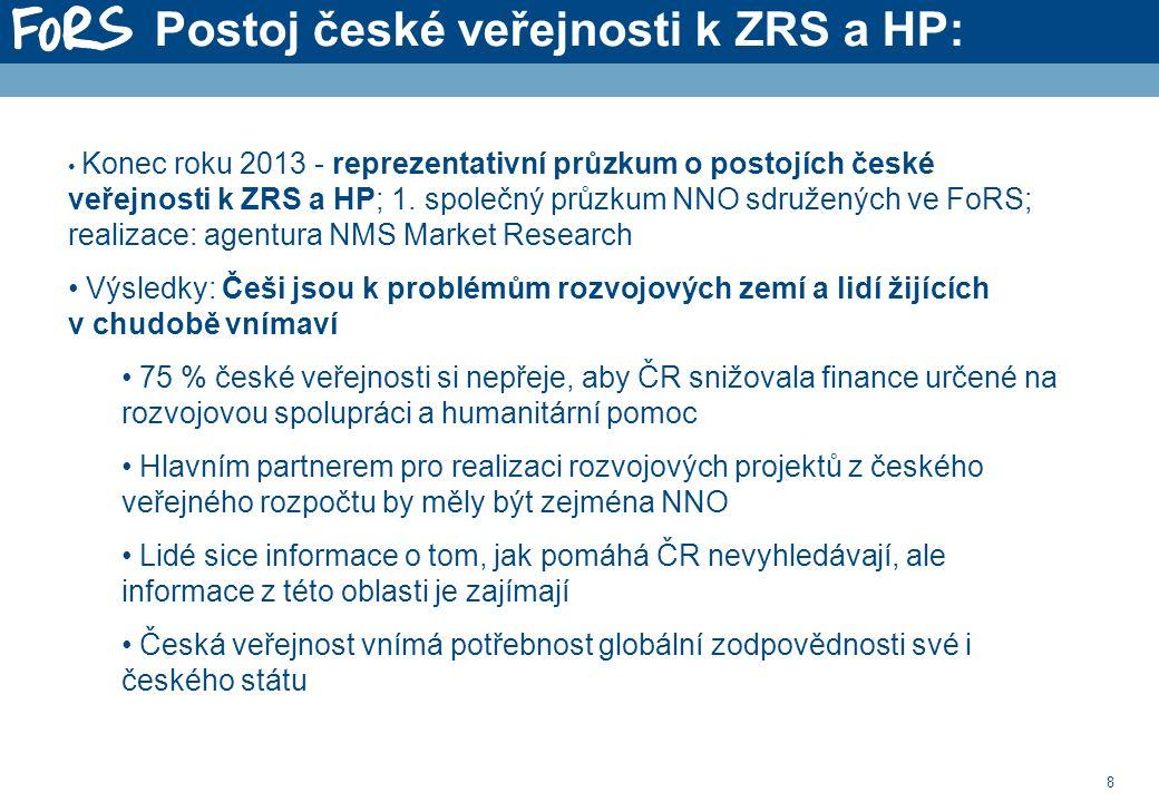 8 Postoj české veřejnosti k ZRS a HP: Konec roku 2013 - reprezentativní průzkum o postojích české veřejnosti k ZRS a HP; 1.