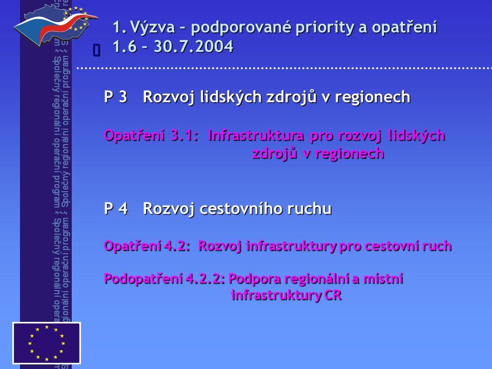1.Výzva – podporované priority a opatření 1.6 – 30.7.2004  P 3 Rozvoj lidských zdrojů v regionech Opatření 3.1: Infrastruktura pro rozvoj lidských zd