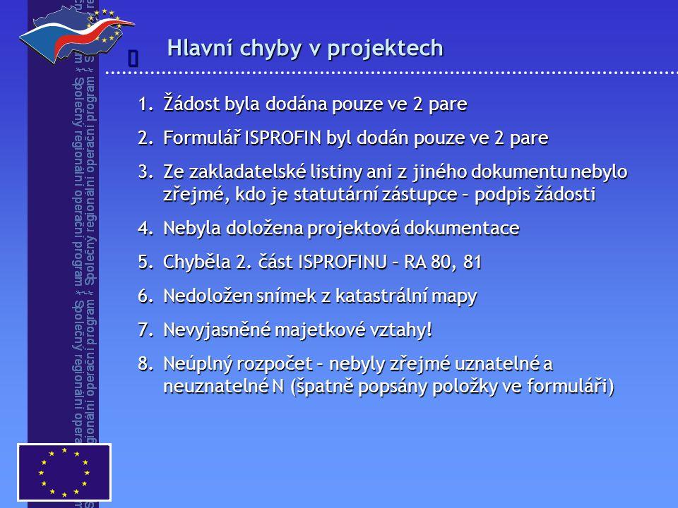 Hlavní chyby v projektech  1.Žádost byla dodána pouze ve 2 pare 2.Formulář ISPROFIN byl dodán pouze ve 2 pare 3.Ze zakladatelské listiny ani z jiného